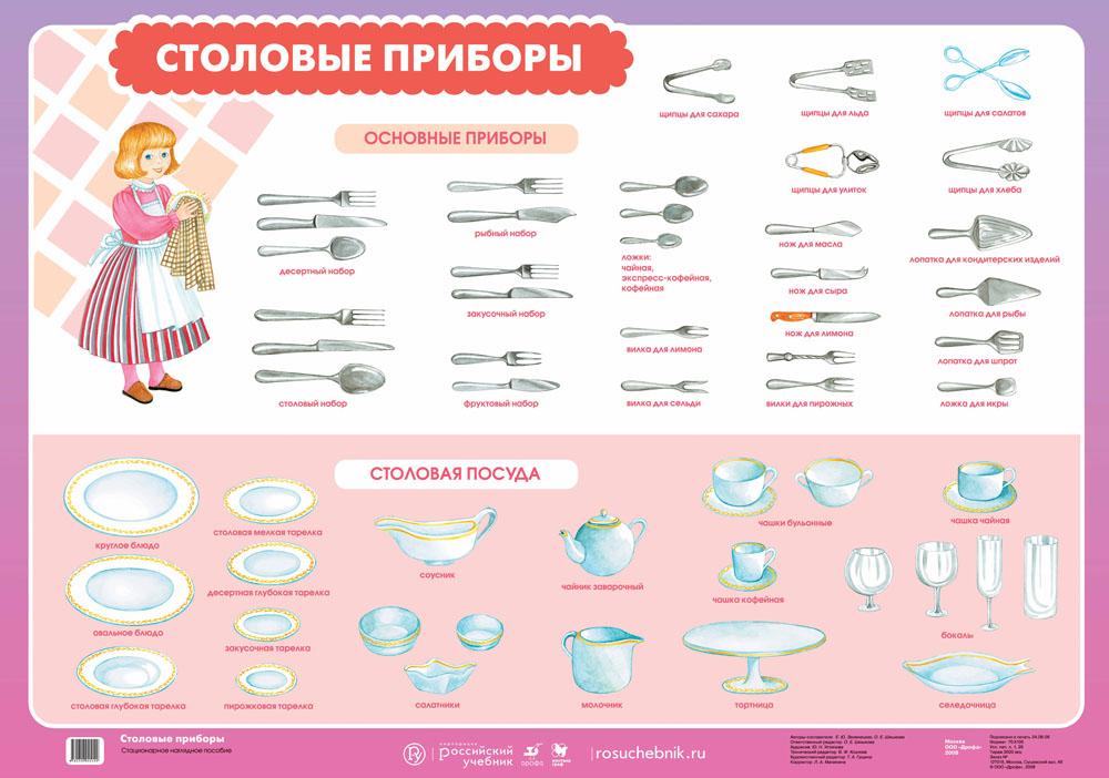 названия кухонных приборов с картинками заглядываю