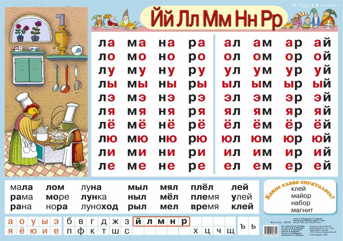 Слоговые таблицы картинки по обучению грамоте пришивания